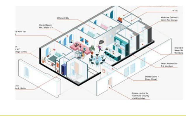 Sample floor plan of a coliving apartment
